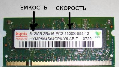 Планка оперативной памяти