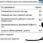 Как узнать какая деталь тормозит компьютер