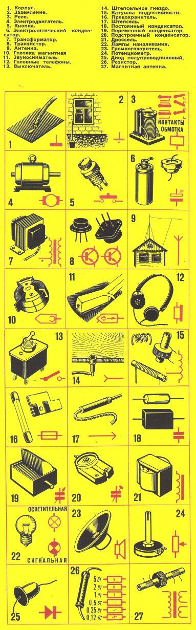 упрощённая таблица радиодеталей